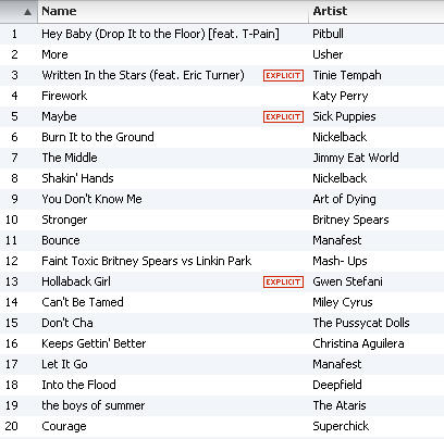 March 2011 - Cardio workout playlist